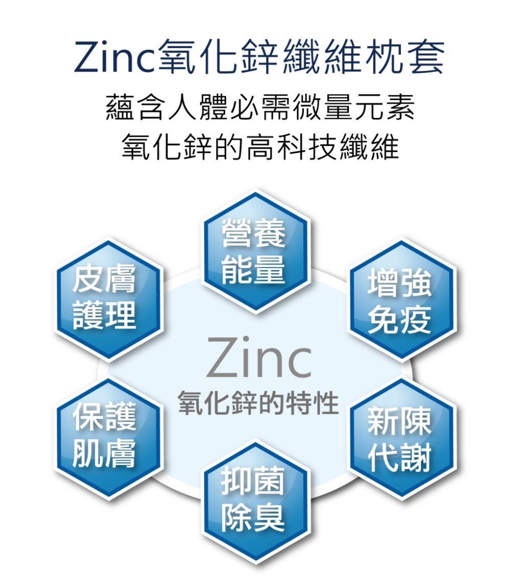 高科技Zinc氧化鋅纖維枕套
