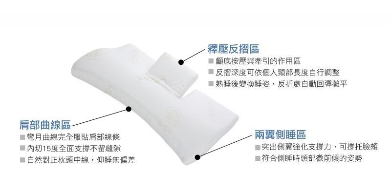 【LaSova】鬆頸舒眠摺枕